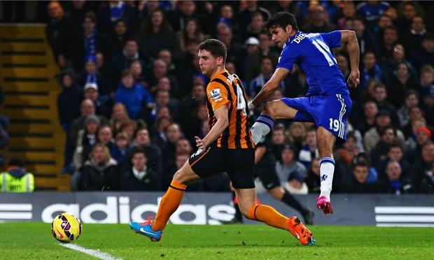 Chelsea vs Hull City analysis
