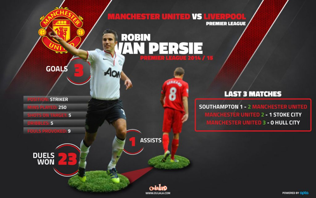 Premier-League-van-persie