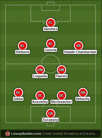 Predicted Arsenal lineup vs Southampton on 01/01/15
