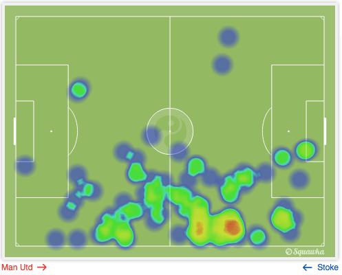 Fellaini's heat map against Stoke City