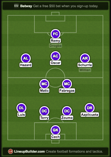 Possible Chelsea Lineup