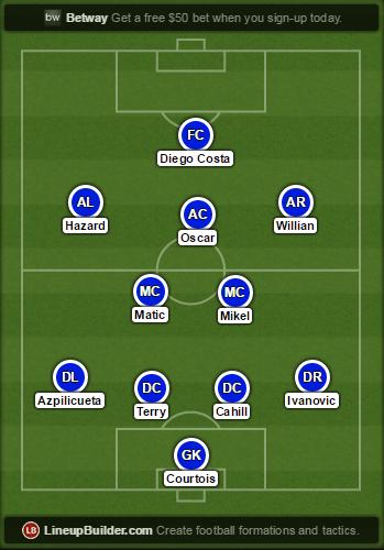 Chelsea starting line-up vs Hull City