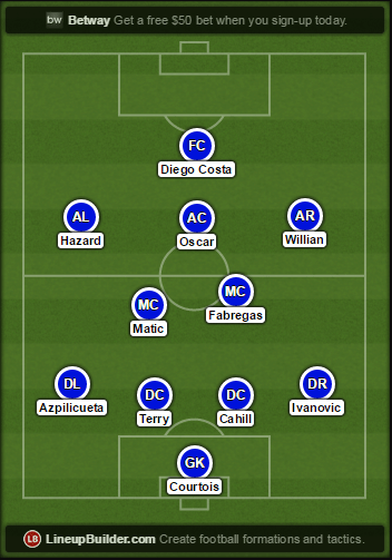 Possible Chelsea starting line-up