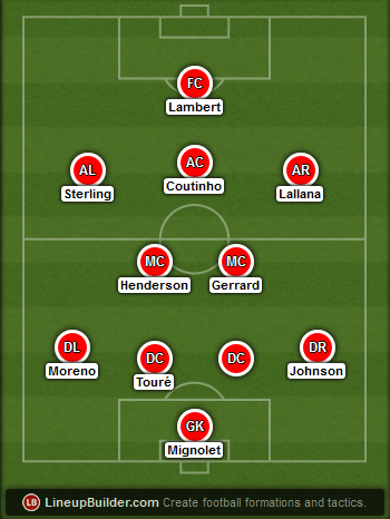 Predicted Liverpool lineup vs Sunderland on 06/12/2014