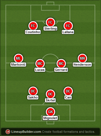 Predicted Liverpool lineup vs Swansea City on 29/12/2014