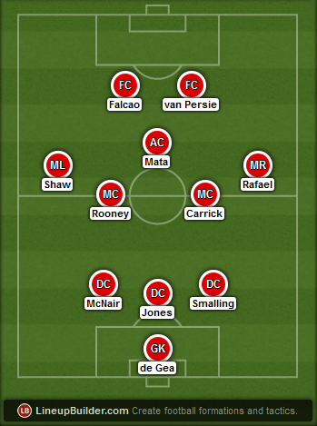 Predicted Manchester United lineup vs Stoke City on 01/01/15