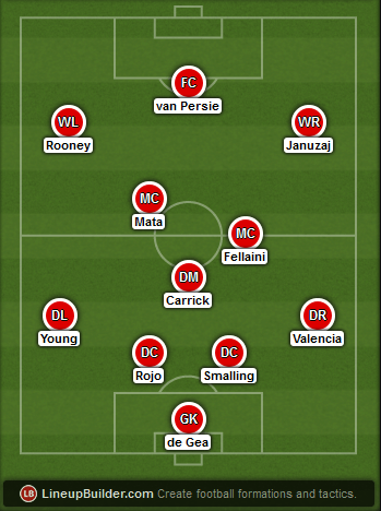 Predicted Manchester United lineup vs Stoke City on 02/12/2014