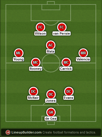 Predicted Manchester United lineup vs Tottenham Hotspur on 28/12/2014