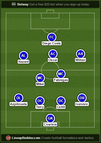 Newcastle vs Chelsea starting line-up