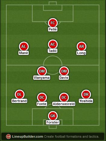 Predicted Southampton lineup vs Arsenal on 01/01/15
