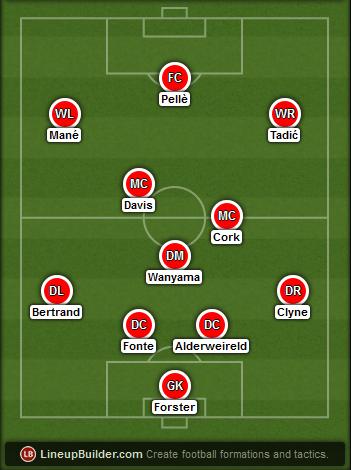 Predicted Southampton lineup vs Arsenal on 03/12/2014