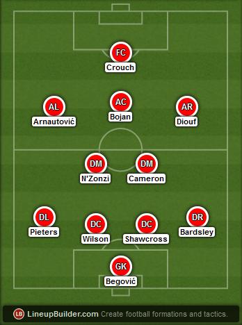 Predicted Stoke City lineup vs Asenal on 06/12/2014