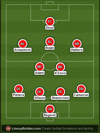 Predicted Stoke City lineup vs Manchester United on 02/12/2014
