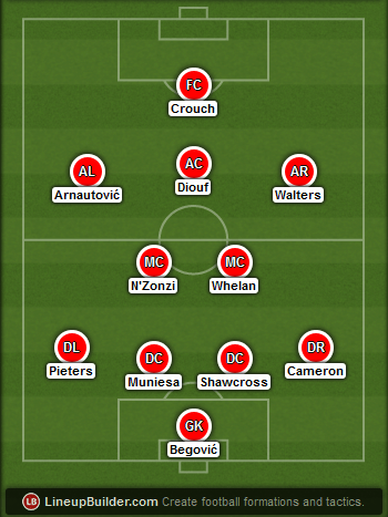 Predicted Stoke City lineup vs Manchester United on 01/01/15