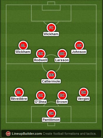 Predicted Sunderland lineup vs Liverpool on 06/12/2014