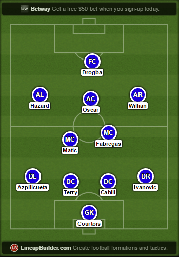 Possible Chelsea starting line-up vs Manchester City
