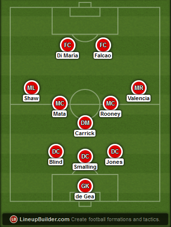 Predicted Manchester United lineup vs QPR on 17/01/2014