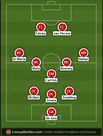 Predicted Manchester United lineup vs Southampton on 11/01/2015