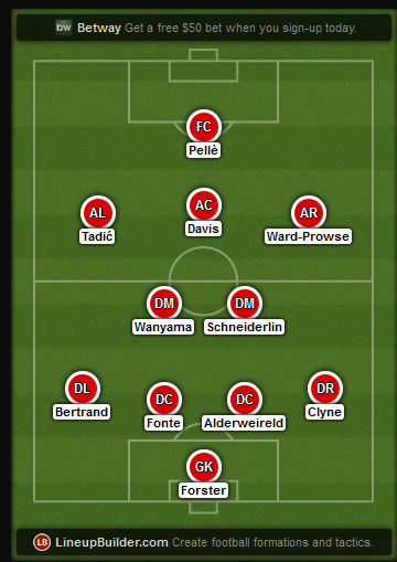 Predicted Southampton lineup vs Manchester United on 11/01/2015
