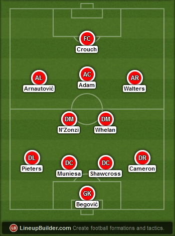 Predicted Stoke City lineup vs Arsenal on 11/01/2015