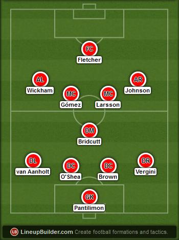 Predicted Sunderland lineup vs Liverpool on 10/01/2015