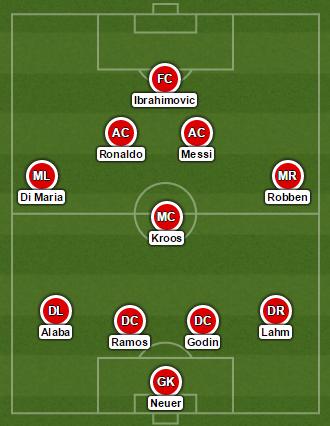 Bayern Munich dominate UEFA team of the year 2014