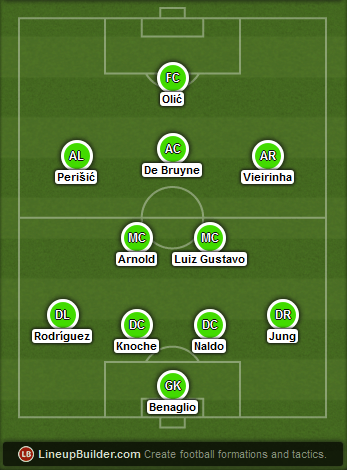 Predicted Wolfsburg lineup vs Bayern Munich on 30/01/2015