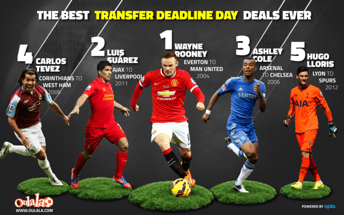 Best-Transfer-Deadline-Deals