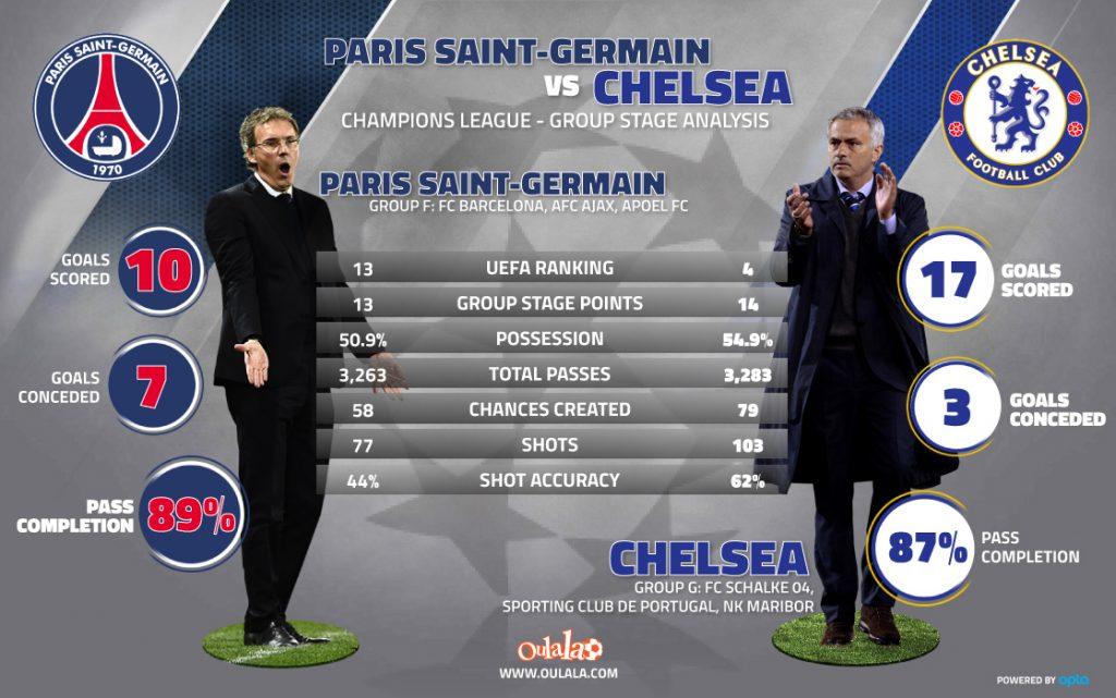 Blanc-and-Mourinho