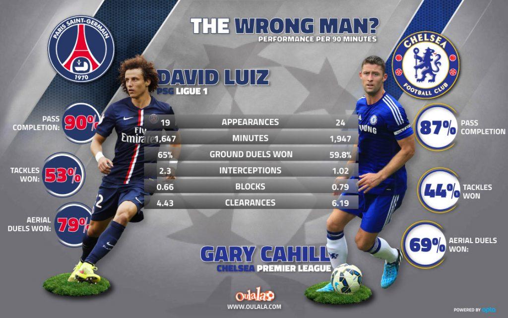 Luiz-Cahill (1)
