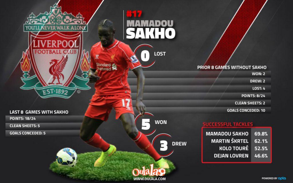 Mamadou-Sakho