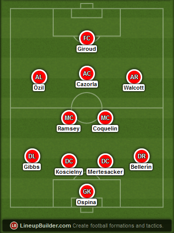 Predicted Arsenal lineup vs Leicester City on 10/02/2015