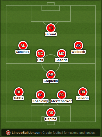 Predicted Arsenal lineup vs Monaco on 25/02/2015