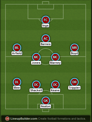 Predicted Burnley lineup vs Manchester United on 11/02/2015