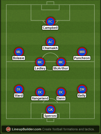 Predicted Crystal Palace lineup vs Arsenal on 21/02/2015