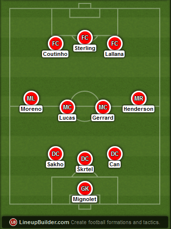 Predicted Liverpool lineup vs Everton on 07/02/2015