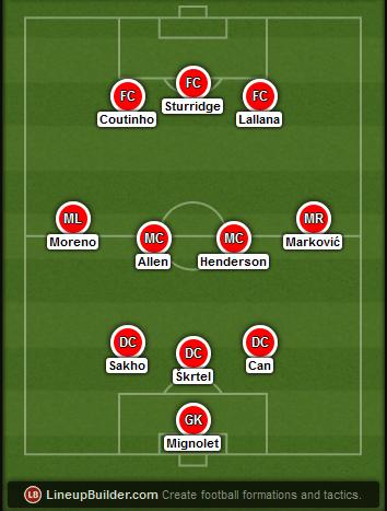 Predicted Liverpool lineup vs Southampton on 22/02/2015