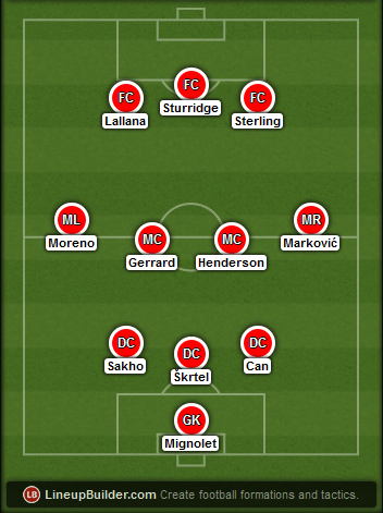 Predicted Liverpool lineup vs Tottenham on 10/02/2015