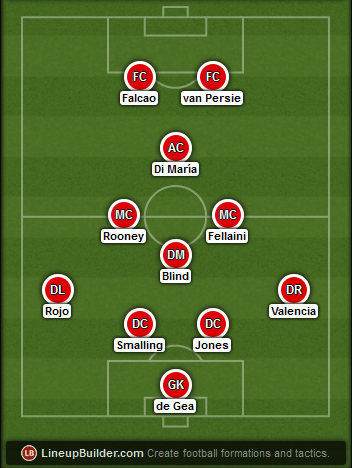 Predicted Manchester United lineup vs Burnley on 11/02/2015