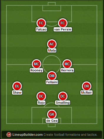 Predicted Manchester Unitedlineup vs Preston on 16/02/2015