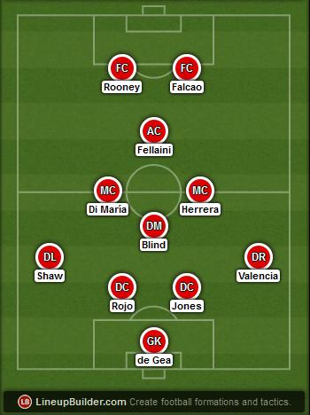 Predicted Manchester-united lineup vs Sunderland on 28/02/2015