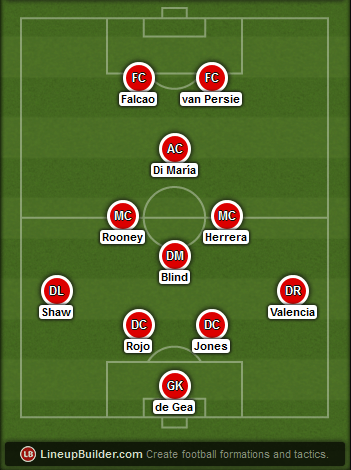 Predicted Manchester United lineup vs West Ham on 08/02/2015