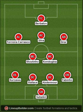 Predicted Monaco lineup vs Arsenal on 25/02/2015