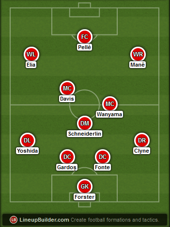 Predicted Southampton lineup vs Liverpool on 22/02/2015