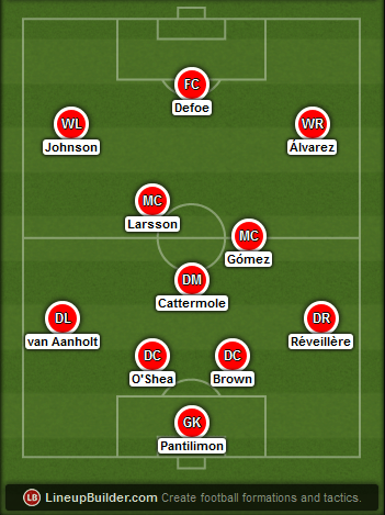 Predicted Sunderland lineup vs Manchester United on 28/02/2015