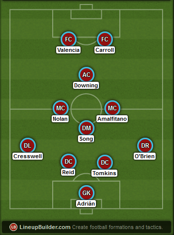 Predicted West Ham lineup vs Manchester United on 08/02/2015