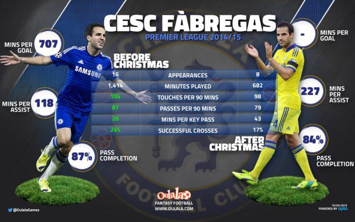 Chelsea vs PSG analysis