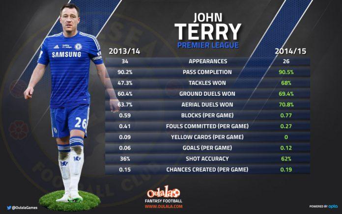 John-terry--Chelsea_4