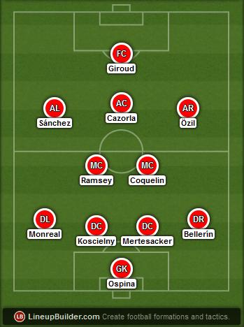 Predicted Arsenal lineup vs Monaco on 17/03/2015