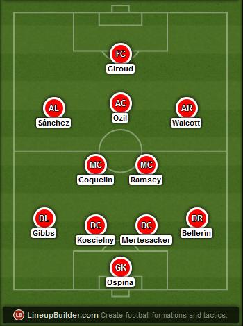 Predicted Arsenal lineup vs Newcastle on 21/03/2015